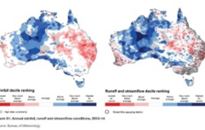 BOM report highlights state of water in Australia